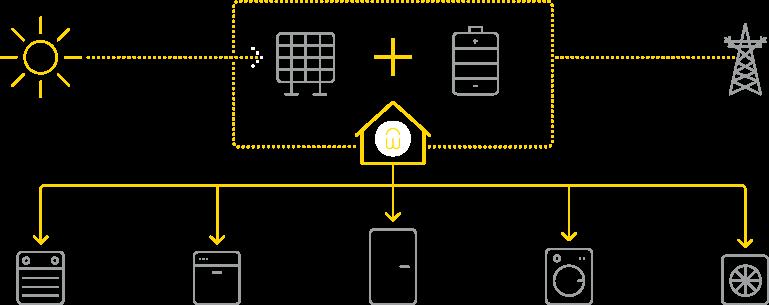grafico-funzionamento.png